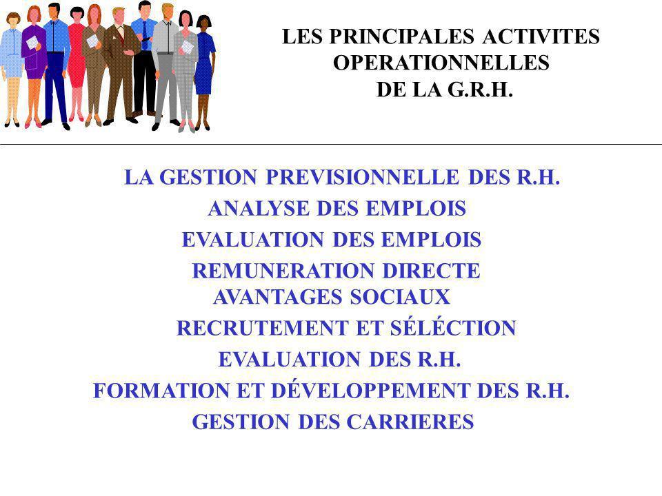 LES PRINCIPALES ACTIVITES OPERATIONNELLES DE LA G.R.H. LA GESTION PREVISIONNELLE DES R.H. ANALYSE DES EMPLOIS EVALUATION DES EMPLOIS REMUNERATION DIRE