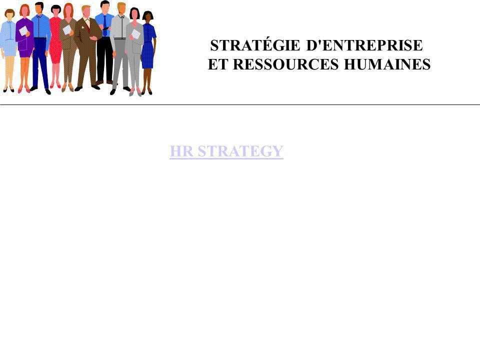 STRATÉGIE D ENTREPRISE ET RESSOURCES HUMAINES HR STRATEGY