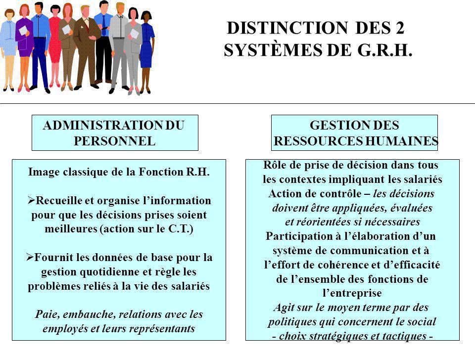 DISTINCTION DES 2 SYSTÈMES DE G.R.H. ADMINISTRATION DU PERSONNEL GESTION DES RESSOURCES HUMAINES Image classique de la Fonction R.H. Recueille et orga