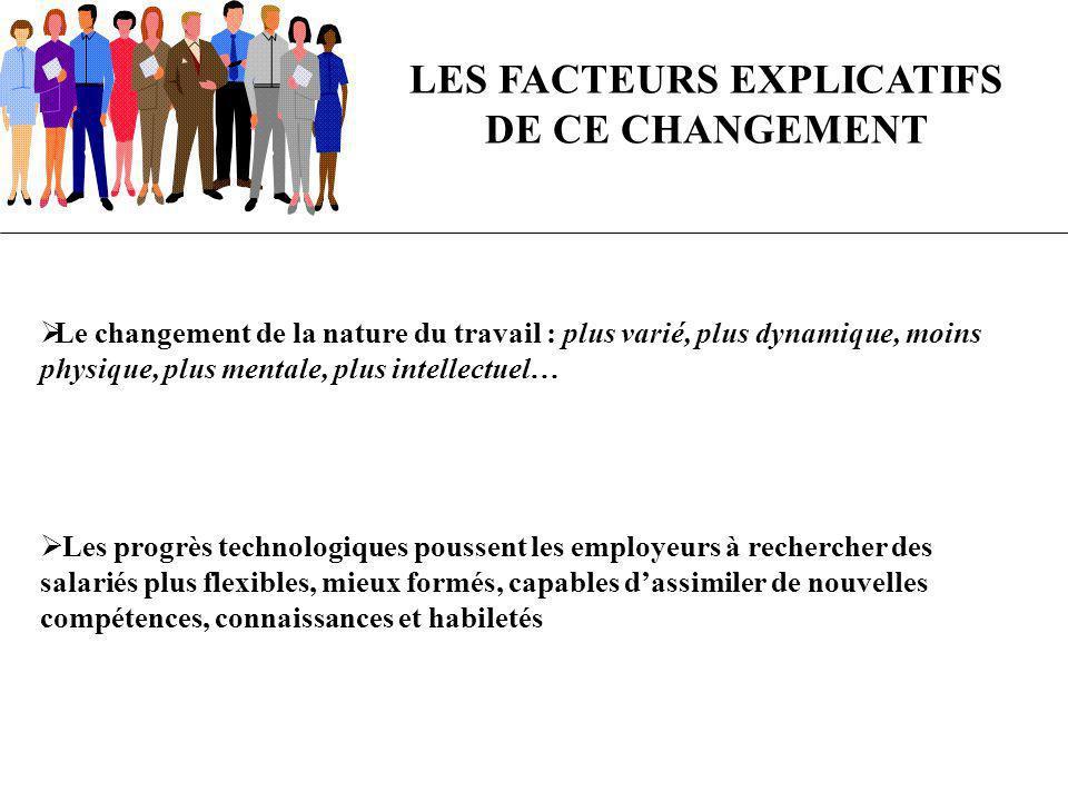 LES FACTEURS EXPLICATIFS DE CE CHANGEMENT Le changement de la nature du travail : plus varié, plus dynamique, moins physique, plus mentale, plus intel