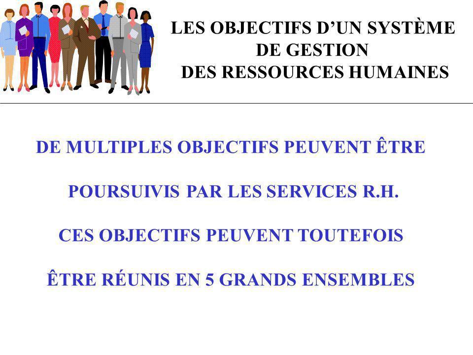 LES OBJECTIFS DUN SYSTÈME DE GESTION DES RESSOURCES HUMAINES DE MULTIPLES OBJECTIFS PEUVENT ÊTRE POURSUIVIS PAR LES SERVICES R.H. CES OBJECTIFS PEUVEN
