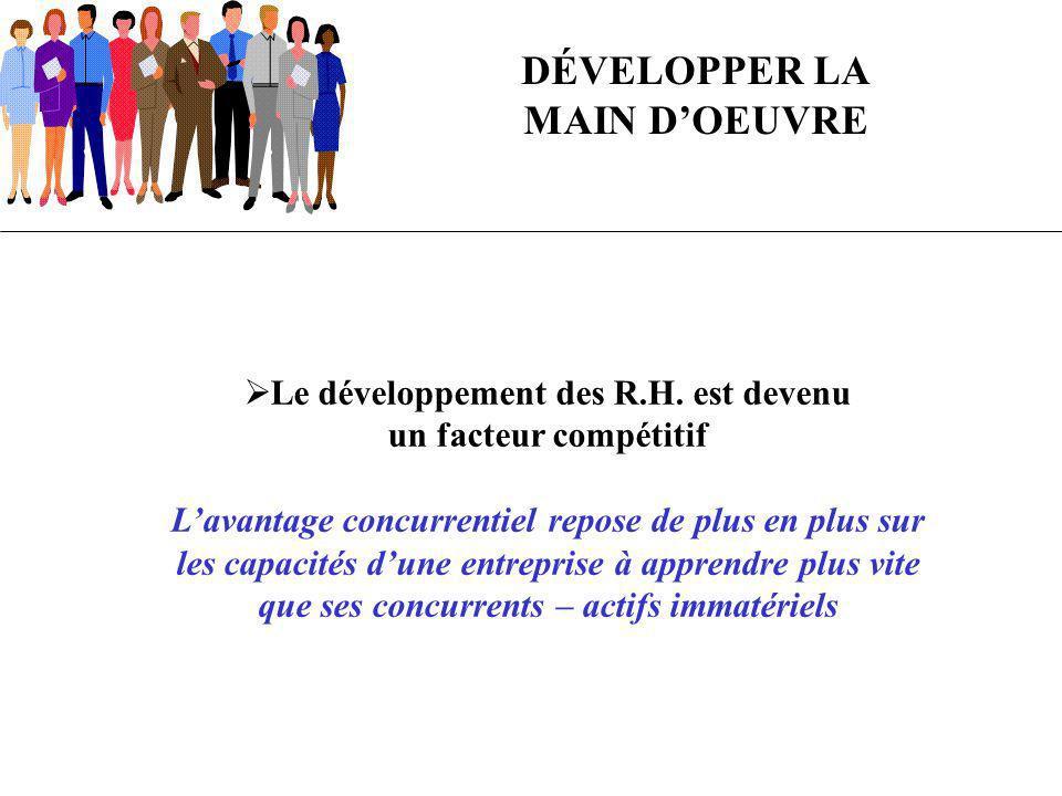 DÉVELOPPER LA MAIN DOEUVRE Le développement des R.H. est devenu un facteur compétitif Lavantage concurrentiel repose de plus en plus sur les capacités
