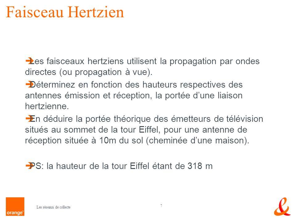 7 Les réseaux de collecte Faisceau Hertzien Les faisceaux hertziens utilisent la propagation par ondes directes (ou propagation à vue). Déterminez en