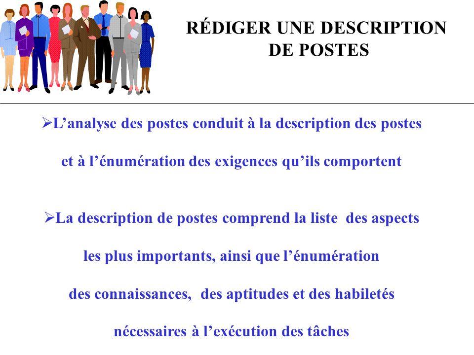 RÉDIGER UNE DESCRIPTION DE POSTES Lanalyse des postes conduit à la description des postes et à lénumération des exigences quils comportent La descript