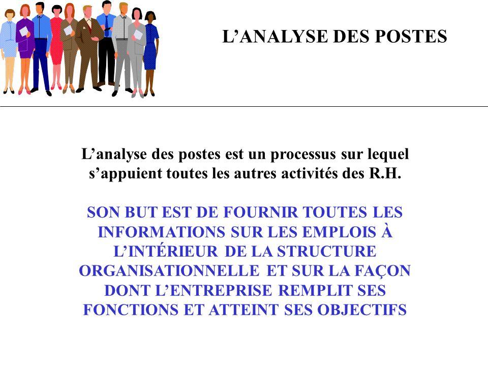 LANALYSE DES POSTES Lanalyse des postes est un processus sur lequel sappuient toutes les autres activités des R.H. SON BUT EST DE FOURNIR TOUTES LES I