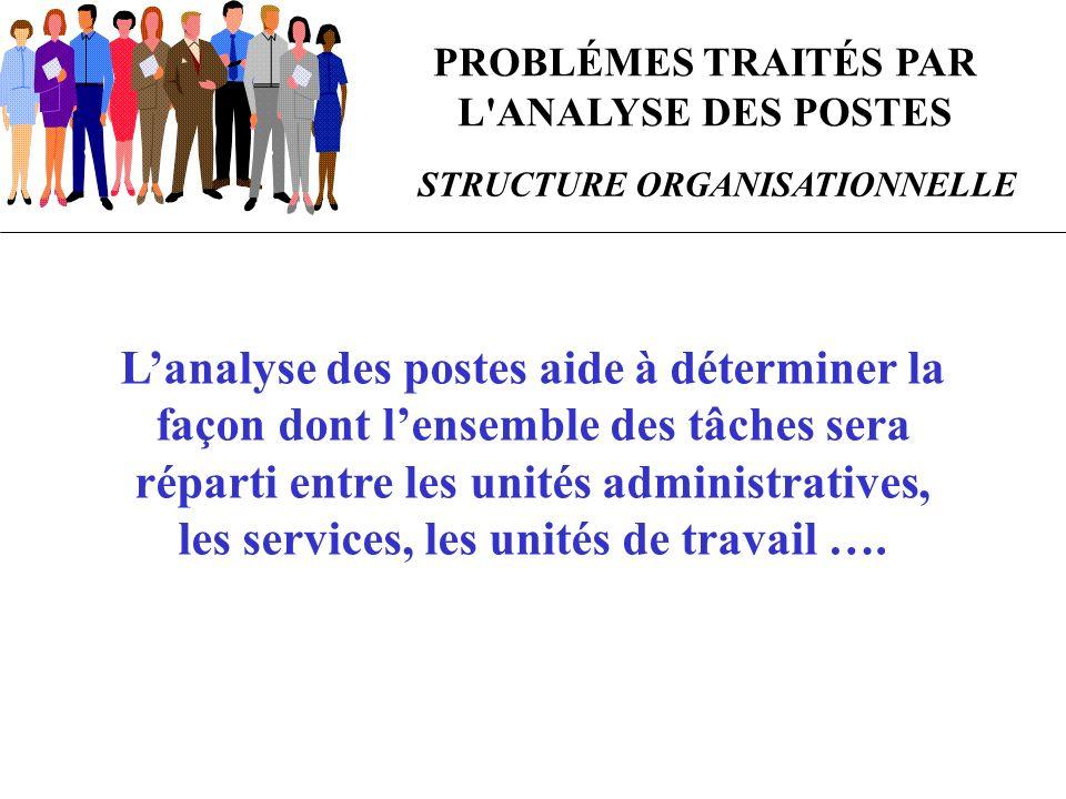 UTILITÉS ET INTERROGATIONS À PROPOS DE L ANALYSE DES POSTES Amélioration des conditions de travail Activités de G.R.H.