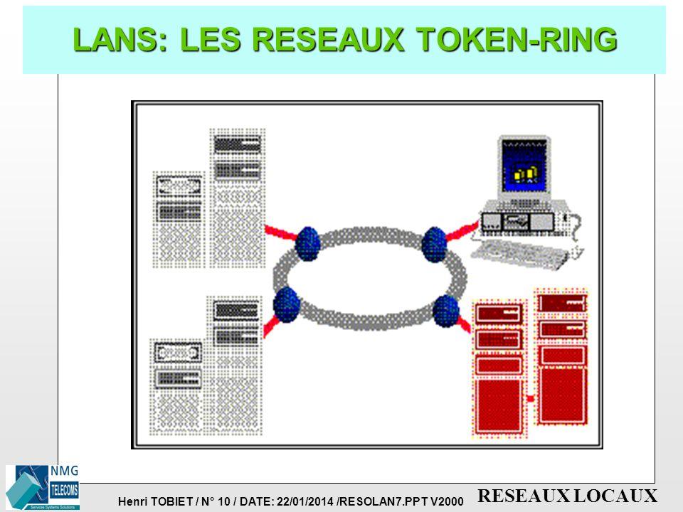 Henri TOBIET / N° 10 / DATE: 22/01/2014 /RESOLAN7.PPT V2000 RESEAUX LOCAUX LANS: LES RESEAUX TOKEN-RING