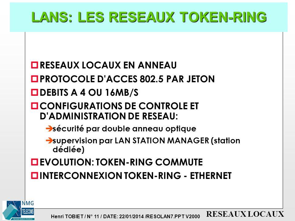 Henri TOBIET / N° 11 / DATE: 22/01/2014 /RESOLAN7.PPT V2000 RESEAUX LOCAUX LANS: LES RESEAUX TOKEN-RING p RESEAUX LOCAUX EN ANNEAU p PROTOCOLE D ACCES 802.5 PAR JETON p DEBITS A 4 OU 16MB/S p CONFIGURATIONS DE CONTROLE ET D ADMINISTRATION DE RESEAU: è sécurité par double anneau optique è supervision par LAN STATION MANAGER (station dédiée) p EVOLUTION: TOKEN-RING COMMUTE p INTERCONNEXION TOKEN-RING - ETHERNET