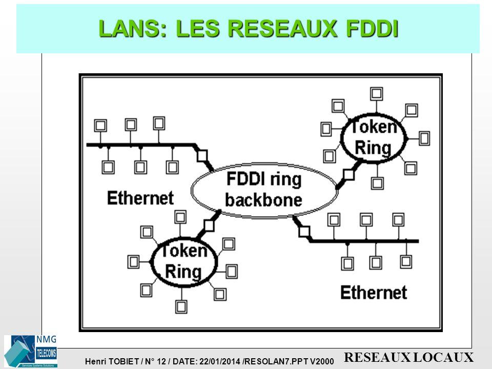 Henri TOBIET / N° 12 / DATE: 22/01/2014 /RESOLAN7.PPT V2000 RESEAUX LOCAUX LANS: LES RESEAUX FDDI