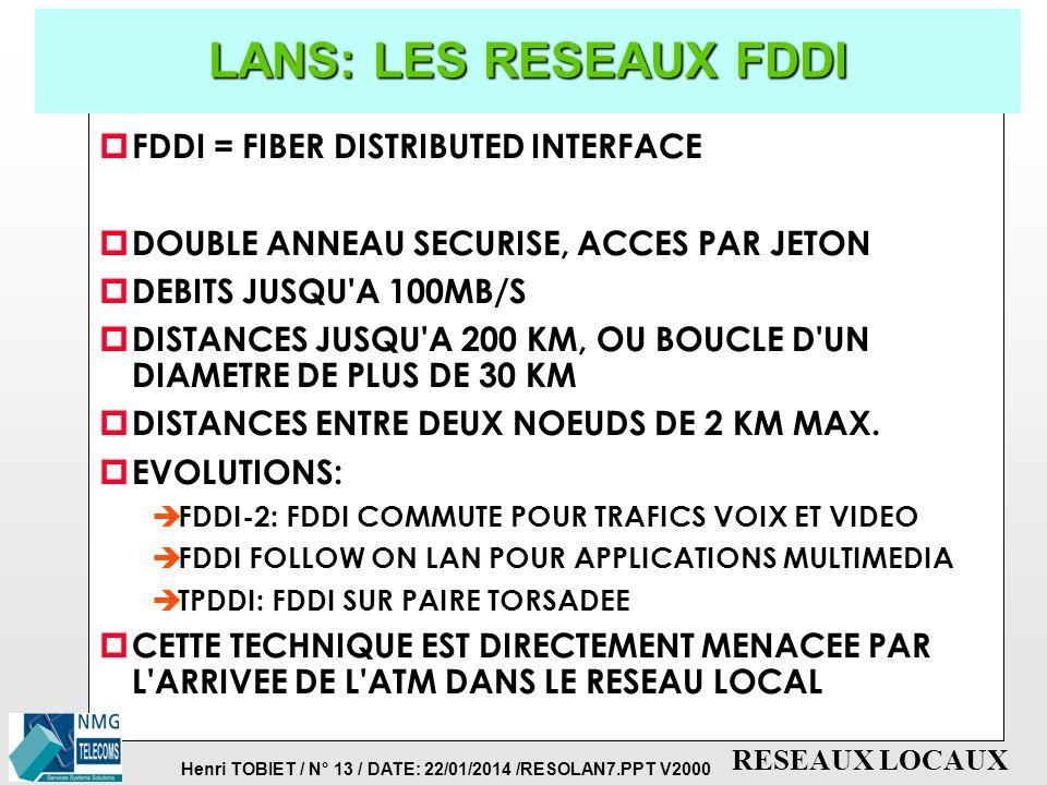 Henri TOBIET / N° 13 / DATE: 22/01/2014 /RESOLAN7.PPT V2000 RESEAUX LOCAUX LANS: LES RESEAUX FDDI p FDDI = FIBER DISTRIBUTED INTERFACE p DOUBLE ANNEAU SECURISE, ACCES PAR JETON p DEBITS JUSQU A 100MB/S p DISTANCES JUSQU A 200 KM, OU BOUCLE D UN DIAMETRE DE PLUS DE 30 KM p DISTANCES ENTRE DEUX NOEUDS DE 2 KM MAX.