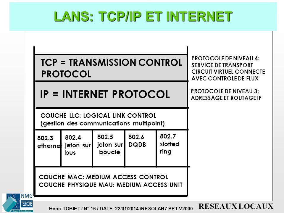 Henri TOBIET / N° 16 / DATE: 22/01/2014 /RESOLAN7.PPT V2000 RESEAUX LOCAUX LANS: TCP/IP ET INTERNET COUCHE MAC: MEDIUM ACCESS CONTROL COUCHE PHYSIQUE MAU: MEDIUM ACCESS UNIT COUCHE LLC: LOGICAL LINK CONTROL (gestion des communications multipoint) 802.3 ethernet 802.4 jeton sur bus 802.5 jeton sur boucle 802.6 DQDB 802.7 slotted ring TCP = TRANSMISSION CONTROL PROTOCOL IP = INTERNET PROTOCOL PROTOCOLE DE NIVEAU 4: SERVICE DE TRANSPORT CIRCUIT VIRTUEL CONNECTE AVEC CONTROLE DE FLUX PROTOCOLE DE NIVEAU 3: ADRESSAGE ET ROUTAGE IP