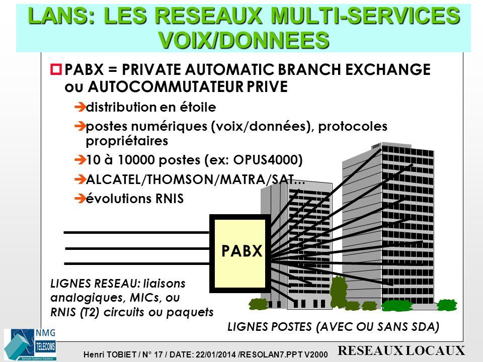 Henri TOBIET / N° 17 / DATE: 22/01/2014 /RESOLAN7.PPT V2000 RESEAUX LOCAUX LANS: LES RESEAUX MULTI-SERVICES VOIX/DONNEES p PABX = PRIVATE AUTOMATIC BRANCH EXCHANGE ou AUTOCOMMUTATEUR PRIVE è distribution en étoile è postes numériques (voix/données), protocoles propriétaires è 10 à 10000 postes (ex: OPUS4000) è ALCATEL/THOMSON/MATRA/SAT...