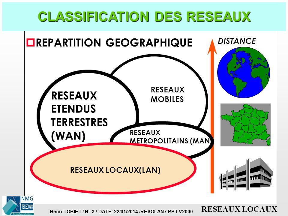 Henri TOBIET / N° 3 / DATE: 22/01/2014 /RESOLAN7.PPT V2000 RESEAUX LOCAUX CLASSIFICATION DES RESEAUX p REPARTITION GEOGRAPHIQUE RESEAUX ETENDUS TERRESTRES (WAN) RESEAUX MOBILES DISTANCE RESEAUX METROPOLITAINS (MAN) RESEAUX LOCAUX(LAN)