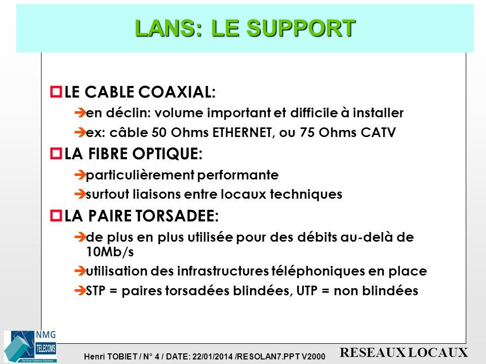 Henri TOBIET / N° 3 / DATE: 22/01/2014 /RESOLAN7.PPT V2000 RESEAUX LOCAUX CLASSIFICATION DES RESEAUX p REPARTITION GEOGRAPHIQUE RESEAUX ETENDUS TERRES