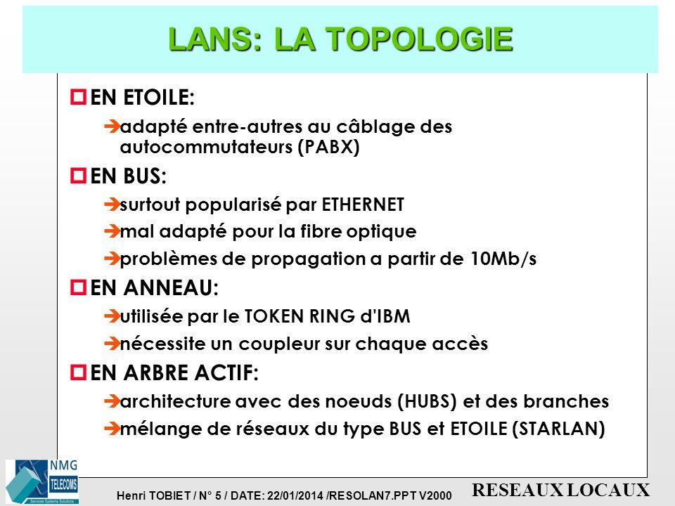 Henri TOBIET / N° 5 / DATE: 22/01/2014 /RESOLAN7.PPT V2000 RESEAUX LOCAUX LANS: LA TOPOLOGIE p EN ETOILE: è adapté entre-autres au câblage des autocommutateurs (PABX) p EN BUS: è surtout popularisé par ETHERNET è mal adapté pour la fibre optique è problèmes de propagation a partir de 10Mb/s p EN ANNEAU: è utilisée par le TOKEN RING d IBM è nécessite un coupleur sur chaque accès p EN ARBRE ACTIF: è architecture avec des noeuds (HUBS) et des branches è mélange de réseaux du type BUS et ETOILE (STARLAN)