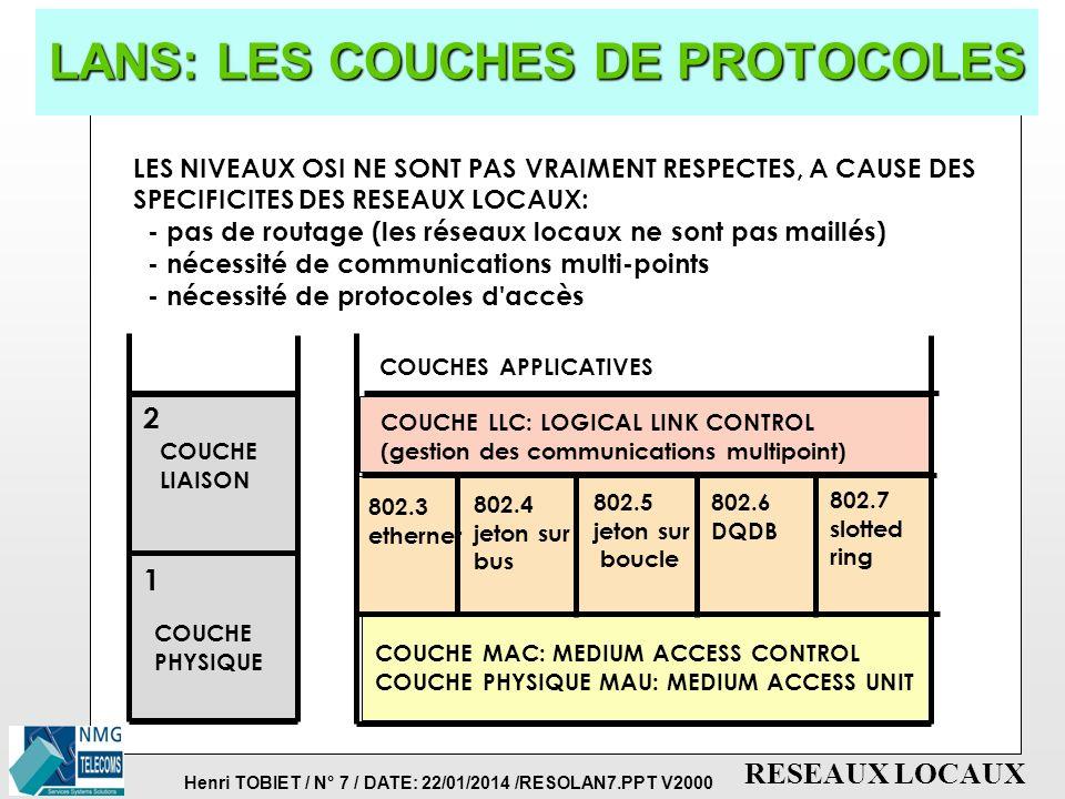 Henri TOBIET / N° 7 / DATE: 22/01/2014 /RESOLAN7.PPT V2000 RESEAUX LOCAUX LANS: LES COUCHES DE PROTOCOLES COUCHE PHYSIQUE COUCHE LIAISON 1 2 LES NIVEAUX OSI NE SONT PAS VRAIMENT RESPECTES, A CAUSE DES SPECIFICITES DES RESEAUX LOCAUX: - pas de routage (les réseaux locaux ne sont pas maillés) - nécessité de communications multi-points - nécessité de protocoles d accès COUCHE MAC: MEDIUM ACCESS CONTROL COUCHE PHYSIQUE MAU: MEDIUM ACCESS UNIT COUCHE LLC: LOGICAL LINK CONTROL (gestion des communications multipoint) 802.3 ethernet 802.4 jeton sur bus 802.5 jeton sur boucle 802.6 DQDB 802.7 slotted ring COUCHES APPLICATIVES