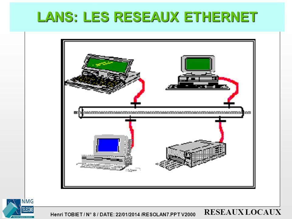 Henri TOBIET / N° 7 / DATE: 22/01/2014 /RESOLAN7.PPT V2000 RESEAUX LOCAUX LANS: LES COUCHES DE PROTOCOLES COUCHE PHYSIQUE COUCHE LIAISON 1 2 LES NIVEA