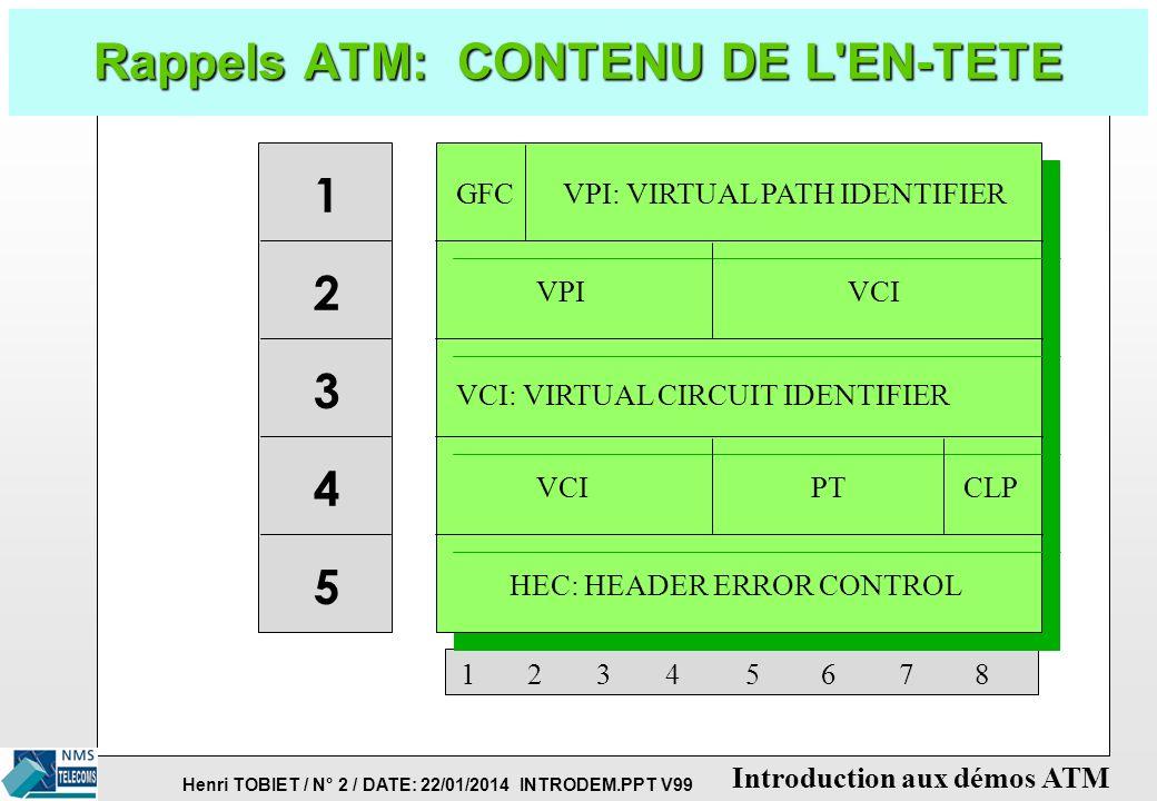 Henri TOBIET / N° 2 / DATE: 22/01/2014 INTRODEM.PPT V99 Introduction aux démos ATM Rappels ATM: CONTENU DE L EN-TETE 1 2 3 4 5 CLP VPI: VIRTUAL PATH IDENTIFIER VPIVCI VCI: VIRTUAL CIRCUIT IDENTIFIER VCIPT HEC: HEADER ERROR CONTROL GFC 12345678