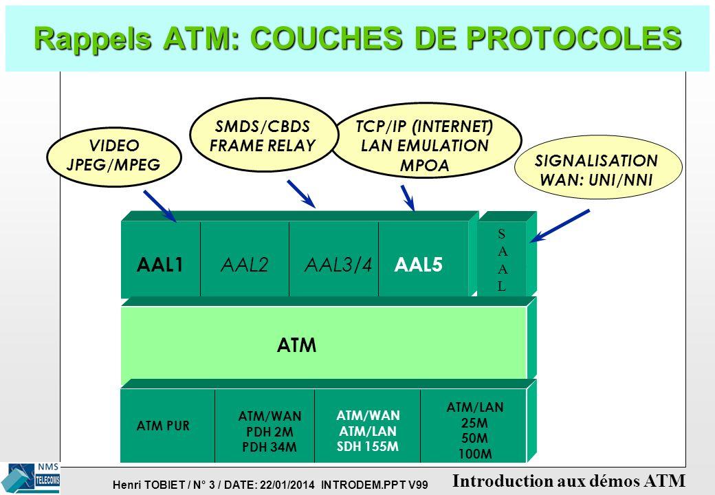 Henri TOBIET / N° 3 / DATE: 22/01/2014 INTRODEM.PPT V99 Introduction aux démos ATM Rappels ATM: COUCHES DE PROTOCOLES TCP/IP (INTERNET) LAN EMULATION MPOA VIDEO JPEG/MPEG SMDS/CBDS FRAME RELAY SIGNALISATION WAN: UNI/NNI ATM PUR ATM/WAN PDH 2M PDH 34M ATM/WAN ATM/LAN SDH 155M ATM/LAN 25M 50M 100M ATM AAL1 AAL2AAL3/4 AAL5 SAALSAAL