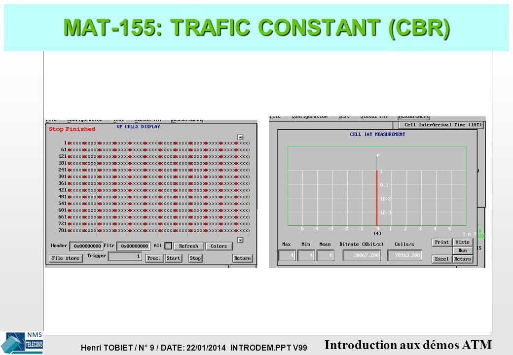 Henri TOBIET / N° 9 / DATE: 22/01/2014 INTRODEM.PPT V99 Introduction aux démos ATM MAT-155: TRAFIC CONSTANT (CBR)