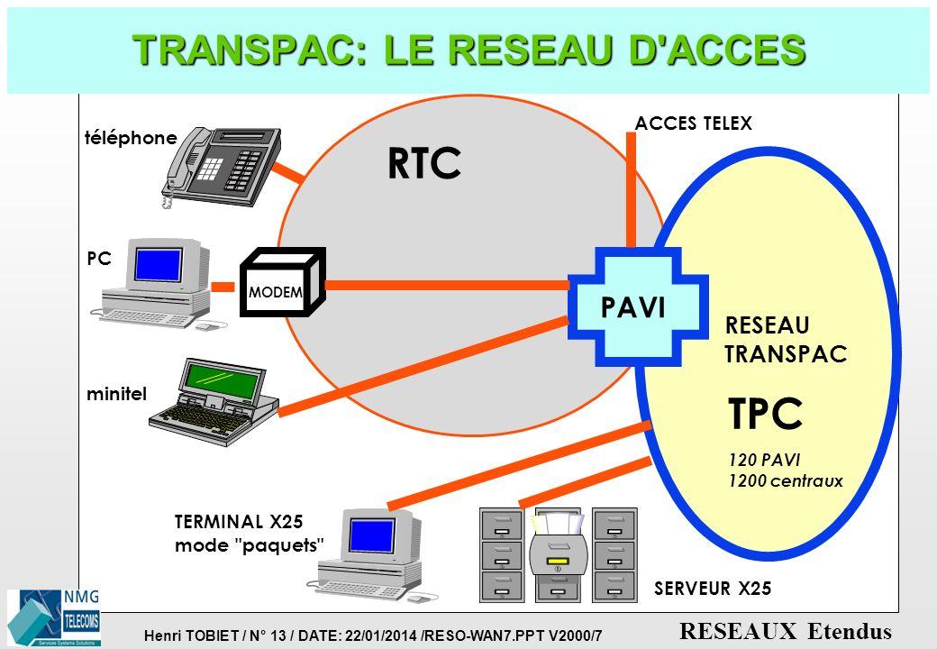 Henri TOBIET / N° 12 / DATE: 22/01/2014 /RESO-WAN7.PPT V2000/7 RESEAUX Etendus LE RESEAU TRANSPAC (TPC) p RESEAU MAILLE ETENDU A COMMUTATION DE PAQUET