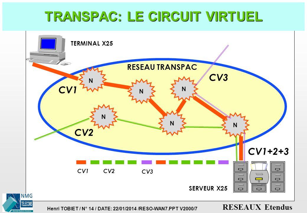 Henri TOBIET / N° 13 / DATE: 22/01/2014 /RESO-WAN7.PPT V2000/7 RESEAUX Etendus TRANSPAC: LE RESEAU D'ACCES RESEAU TRANSPAC MODEM TERMINAL X25 mode