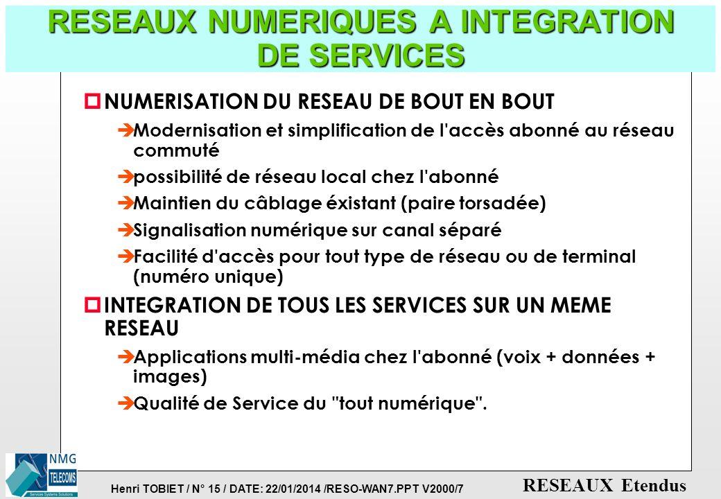 Henri TOBIET / N° 14 / DATE: 22/01/2014 /RESO-WAN7.PPT V2000/7 RESEAUX Etendus TRANSPAC: LE CIRCUIT VIRTUEL TERMINAL X25 SERVEUR X25 N N N N N N RESEA