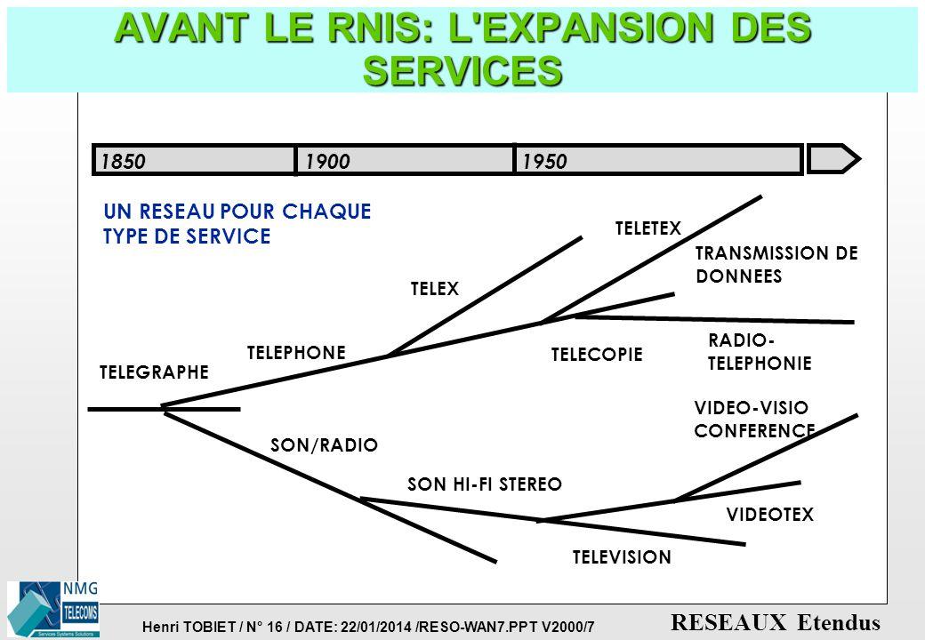Henri TOBIET / N° 15 / DATE: 22/01/2014 /RESO-WAN7.PPT V2000/7 RESEAUX Etendus RESEAUX NUMERIQUES A INTEGRATION DE SERVICES p NUMERISATION DU RESEAU D