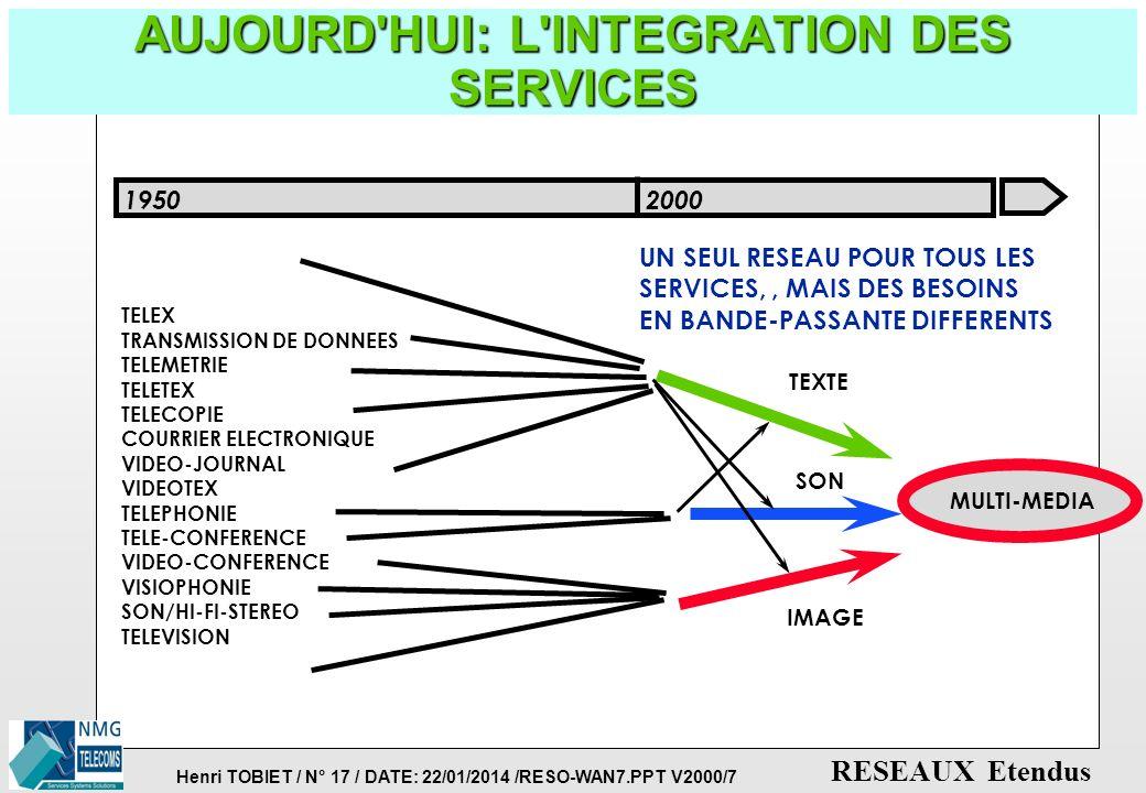 Henri TOBIET / N° 16 / DATE: 22/01/2014 /RESO-WAN7.PPT V2000/7 RESEAUX Etendus AVANT LE RNIS: L'EXPANSION DES SERVICES 185019001950 TELEGRAPHE TELEPHO
