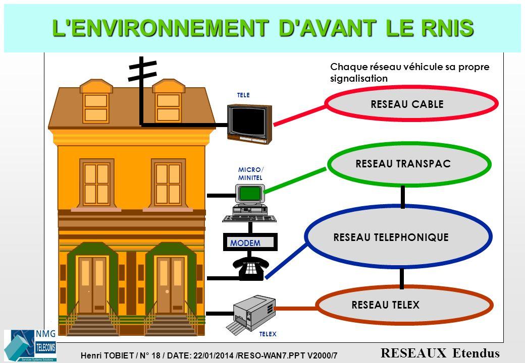 Henri TOBIET / N° 17 / DATE: 22/01/2014 /RESO-WAN7.PPT V2000/7 RESEAUX Etendus AUJOURD'HUI: L'INTEGRATION DES SERVICES 19502000 TELEX TRANSMISSION DE