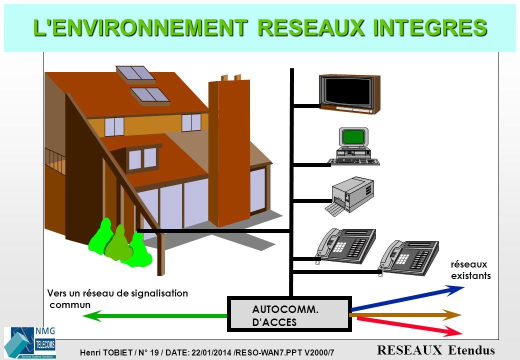 Henri TOBIET / N° 18 / DATE: 22/01/2014 /RESO-WAN7.PPT V2000/7 RESEAUX Etendus L'ENVIRONNEMENT D'AVANT LE RNIS MODEM TELE MICRO/ MINITEL TELEX RESEAU