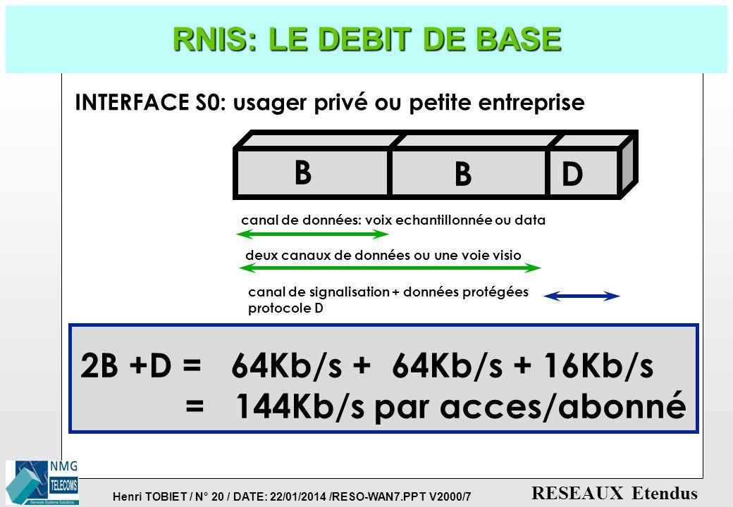 Henri TOBIET / N° 19 / DATE: 22/01/2014 /RESO-WAN7.PPT V2000/7 RESEAUX Etendus L'ENVIRONNEMENT RESEAUX INTEGRES AUTOCOMM. D'ACCES Vers un réseau de si