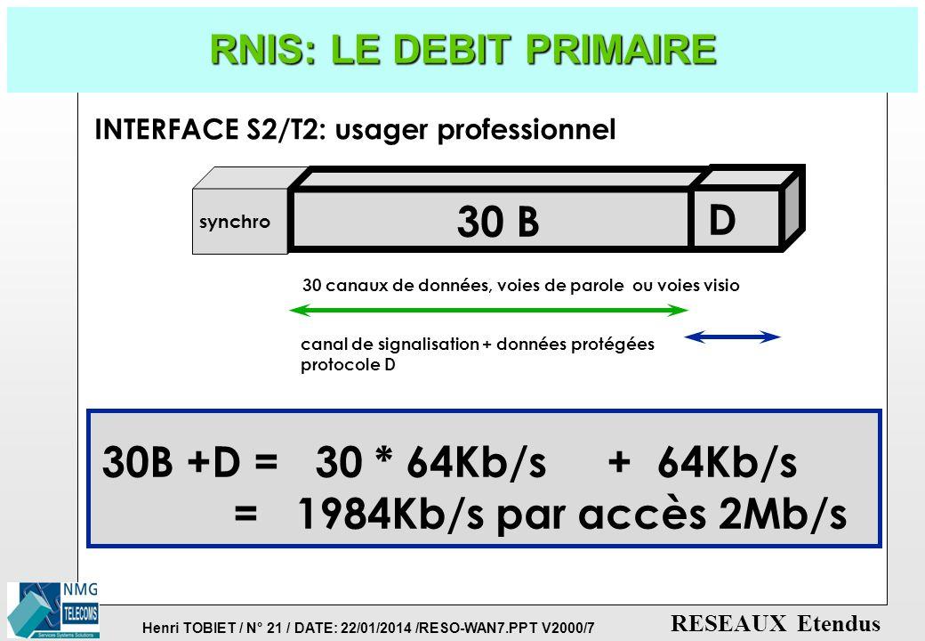 Henri TOBIET / N° 20 / DATE: 22/01/2014 /RESO-WAN7.PPT V2000/7 RESEAUX Etendus RNIS: LE DEBIT DE BASE B BD 2B +D = 64Kb/s + 64Kb/s + 16Kb/s = 144Kb/s