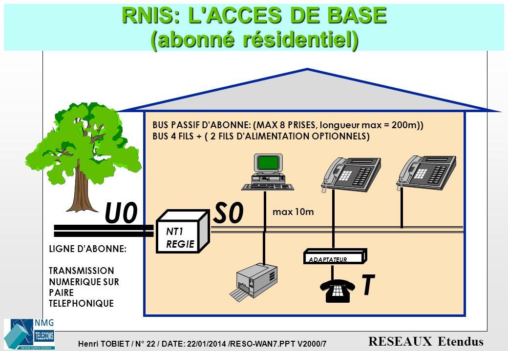 Henri TOBIET / N° 21 / DATE: 22/01/2014 /RESO-WAN7.PPT V2000/7 RESEAUX Etendus RNIS: LE DEBIT PRIMAIRE 30 B D 30B +D = 30 * 64Kb/s + 64Kb/s = 1984Kb/s