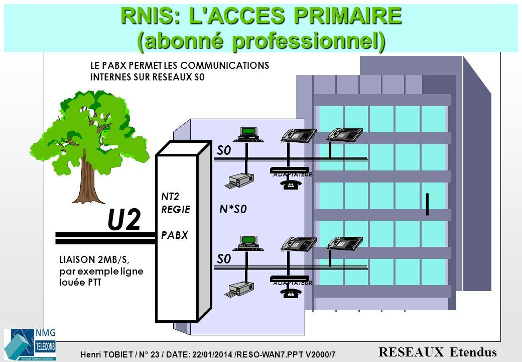 Henri TOBIET / N° 22 / DATE: 22/01/2014 /RESO-WAN7.PPT V2000/7 RESEAUX Etendus RNIS: L'ACCES DE BASE (abonné résidentiel) U0S0 T NT1 REGIE ADAPTATEUR