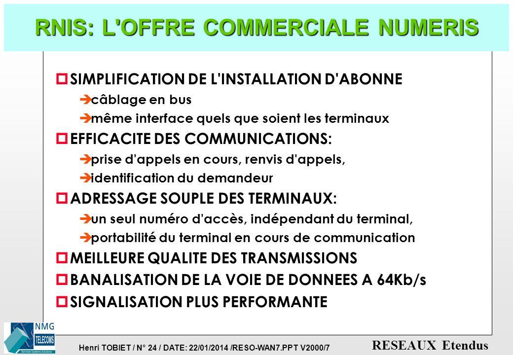 Henri TOBIET / N° 23 / DATE: 22/01/2014 /RESO-WAN7.PPT V2000/7 RESEAUX Etendus LE PABX PERMET LES COMMUNICATIONS INTERNES SUR RESEAUX S0 RNIS: L'ACCES