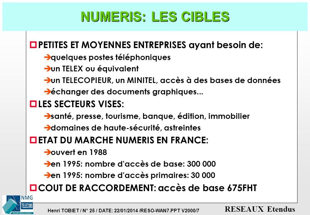 Henri TOBIET / N° 24 / DATE: 22/01/2014 /RESO-WAN7.PPT V2000/7 RESEAUX Etendus RNIS: L'OFFRE COMMERCIALE NUMERIS p SIMPLIFICATION DE L'INSTALLATION D'