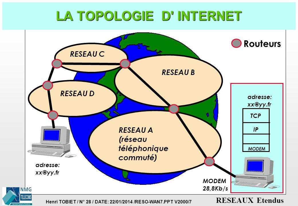 Henri TOBIET / N° 27 / DATE: 22/01/2014 /RESO-WAN7.PPT V2000/7 RESEAUX Etendus L'INTERNET p PRINCIPE DE BASE: INTERCONNECTIVITE UNIVERSELLE DE TOUS TY