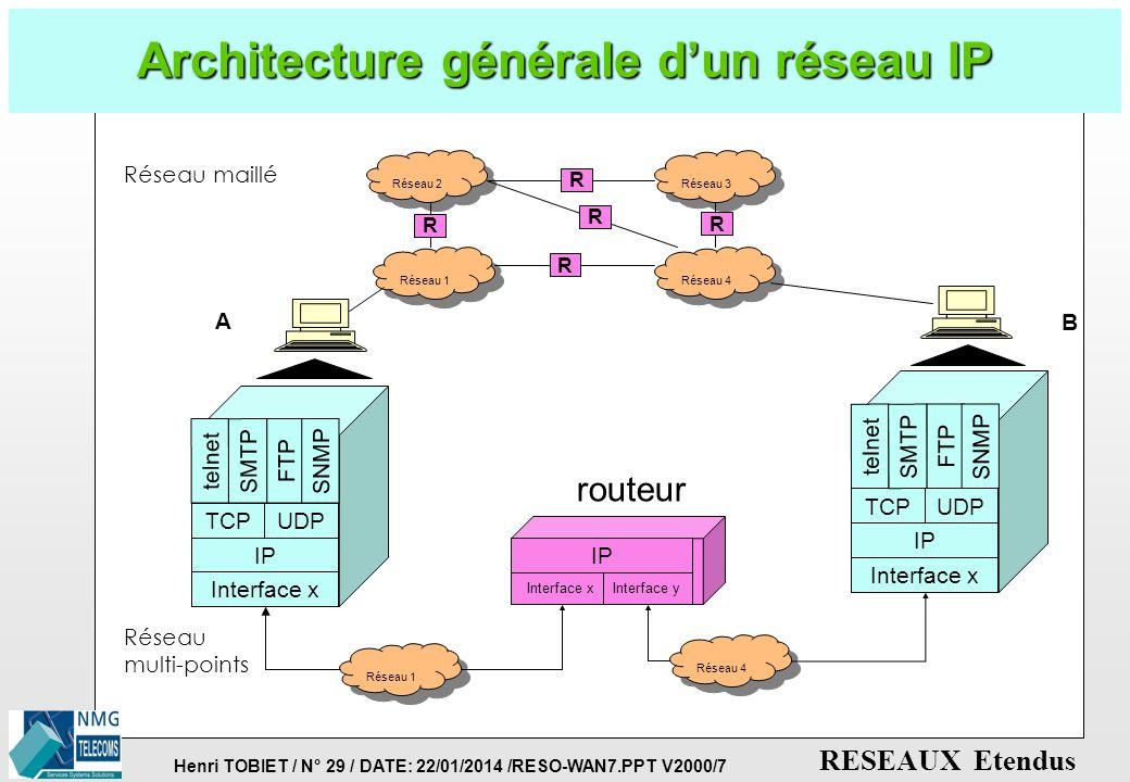 Henri TOBIET / N° 28 / DATE: 22/01/2014 /RESO-WAN7.PPT V2000/7 RESEAUX Etendus LA TOPOLOGIE D' INTERNET RESEAU C RESEAU A (réseau téléphonique commuté
