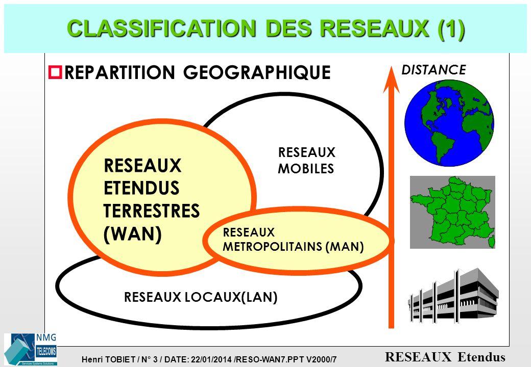 Henri TOBIET / N° 2 / DATE: 22/01/2014 /RESO-WAN7.PPT V2000/7 RESEAUX Etendus LES RESEAUX TERRESTRES ETENDUS p LES RESEAUX A COMMUTATION DE CIRCUITS: