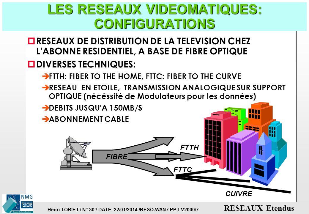 Henri TOBIET / N° 29 / DATE: 22/01/2014 /RESO-WAN7.PPT V2000/7 RESEAUX Etendus Réseau 1 Réseau 4 Réseau 2 Réseau 3 R R R R R Interface x IP TCPUDP SMT