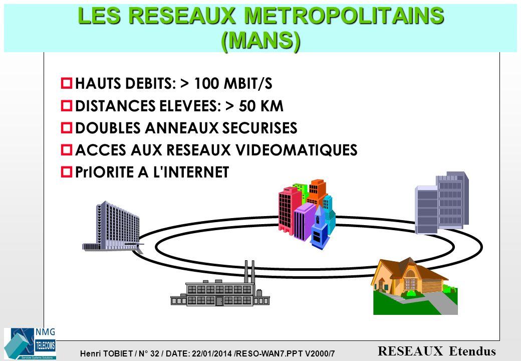 Henri TOBIET / N° 31 / DATE: 22/01/2014 /RESO-WAN7.PPT V2000/7 RESEAUX Etendus LES RESEAUX VIDEOMATIQUES: L'OFFRE COMMERCIALE p EXPERIMENTE A BIARRITZ