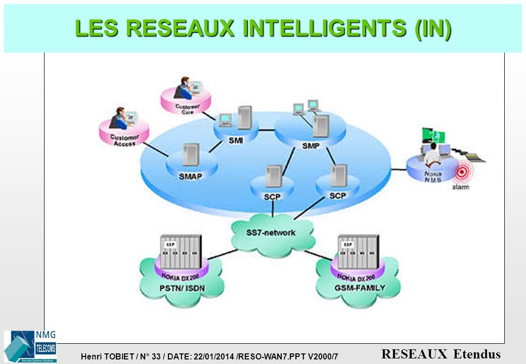 Henri TOBIET / N° 32 / DATE: 22/01/2014 /RESO-WAN7.PPT V2000/7 RESEAUX Etendus LES RESEAUX METROPOLITAINS (MANS) p HAUTS DEBITS: > 100 MBIT/S p DISTAN