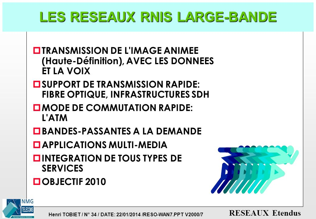 Henri TOBIET / N° 33 / DATE: 22/01/2014 /RESO-WAN7.PPT V2000/7 RESEAUX Etendus LES RESEAUX INTELLIGENTS (IN)