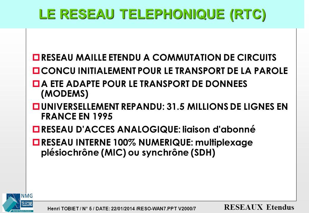 Henri TOBIET / N° 4 / DATE: 22/01/2014 /RESO-WAN7.PPT V2000/7 RESEAUX Etendus CLASSIFICATION DES RESEAUX (2) DEBITS ADMISSIBLES 1K 10K100K 1M10M100M 1