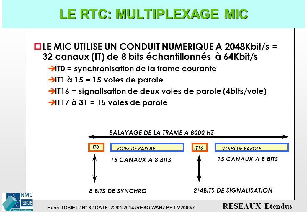 Henri TOBIET / N° 7 / DATE: 22/01/2014 /RESO-WAN7.PPT V2000/7 RESEAUX Etendus LE RTC: LE RESEAU INTERNE p LE RESEAU INTERNE EST ENTIEREMENT NUMERIQUE