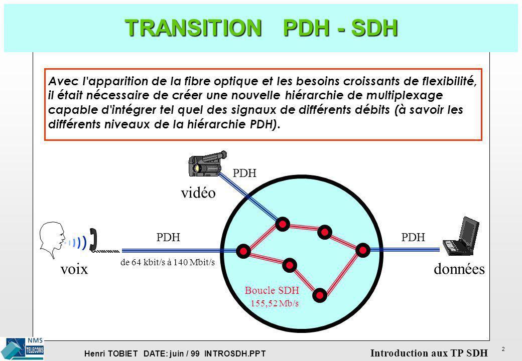 Henri TOBIET DATE: juin / 99 INTROSDH.PPT Introduction aux TP SDH 3 LE RESEAU de TRANSMISSION SDH l SDH = SYNCHRONOUS DIGITAL HIERARCHY SUPPORT DE TRANSMISSION OPTIQUE POUR LES HAUTS-DEBITS HIERARCHIE SYNCHRONE: MULTIPLES DE 4 PEUT CONTENEURISER DIFFERENTS FORMATS DE DONNEES: – hiérarchies plésiochrones: T1/T3/SONET (USA), E1/E3 (PDH) – trames: HDLC, SMDS, – slots DQDB, cellules ATM...