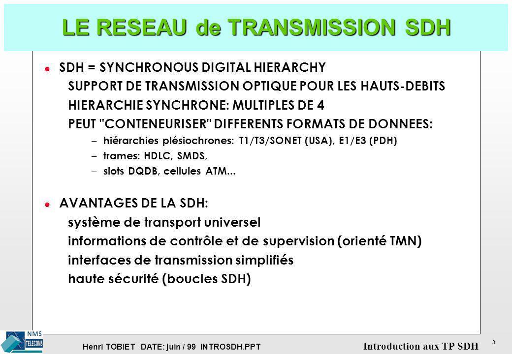 Henri TOBIET DATE: juin / 99 INTROSDH.PPT Introduction aux TP SDH 4 EXEMPLE : les boucles SDH en ALSACE connexion Germany Boucle SDH