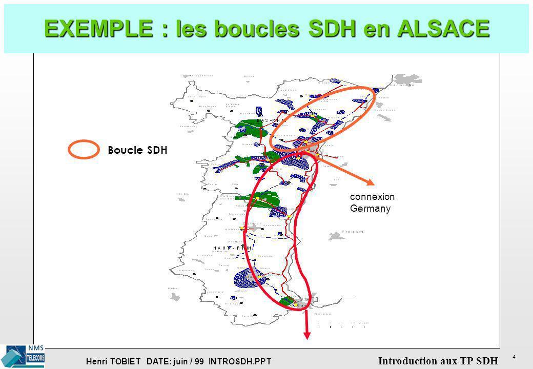 Henri TOBIET DATE: juin / 99 INTROSDH.PPT Introduction aux TP SDH 5 EXEMPLE : une des boucles SDH en ALLEMAGNE connection France Boucle SDH