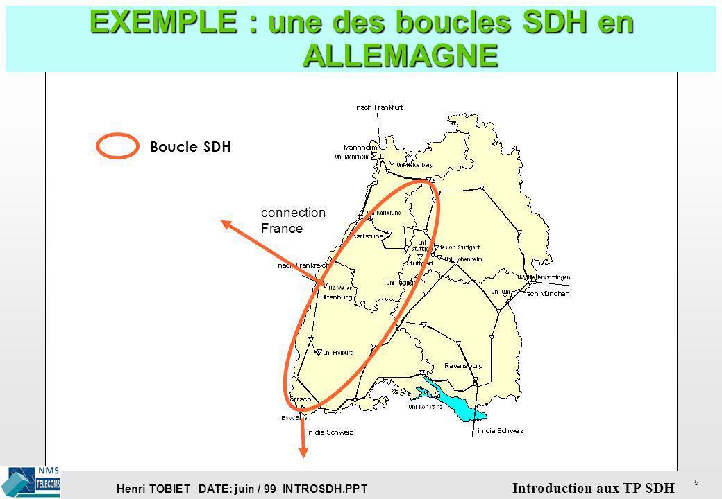 Henri TOBIET DATE: juin / 99 INTROSDH.PPT Introduction aux TP SDH 6 Correspondance entre les différentes Hiérarchies SONET = SYNCHRONOUS OPTICAL NETWORK HIERARCHIE SONETHIERARCHIE SDH OC-1 51,84 Mb/s OC-3 155,52 Mb/s OC-12 622,08 Mb/s OC-48 2,5 Gb/s etc...